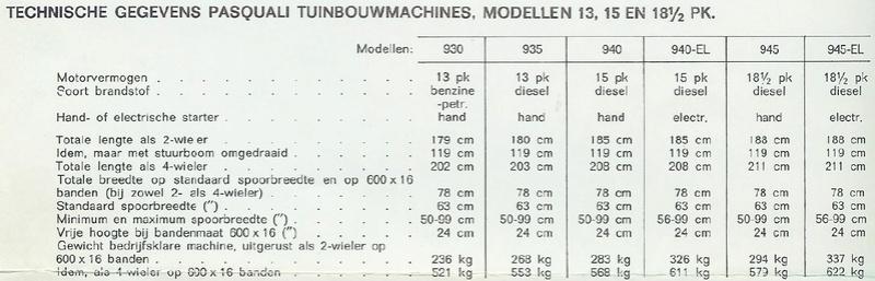 pasquali - Poids d'un Pasquali 930 Pasqua12