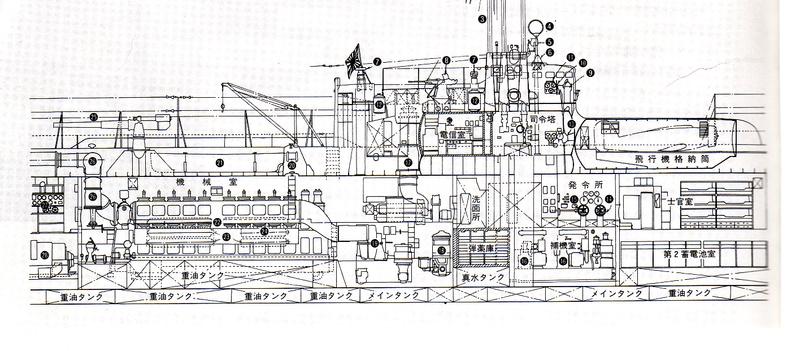 Sous-Marin Japonais I Class I 19 / I 29 : 1/200° Nichimo - Page 3 Junsen10