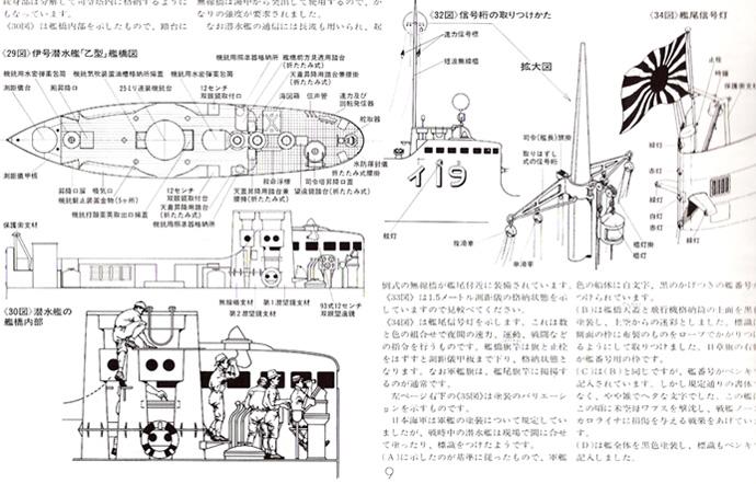 Sous-Marin Japonais I Class I 19 / I 29 : 1/200° Nichimo - Page 3 Type_b10