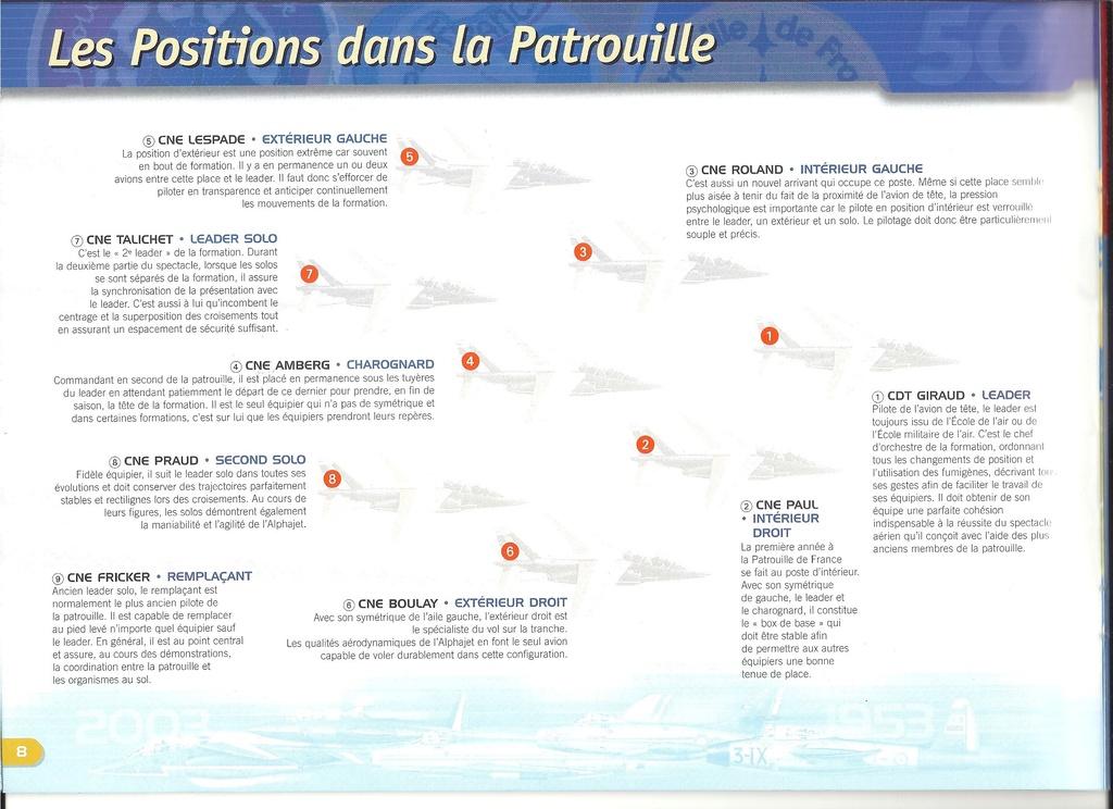 Patrouille de FRANCE 1/72ème Ref 52303 Notice Helle276