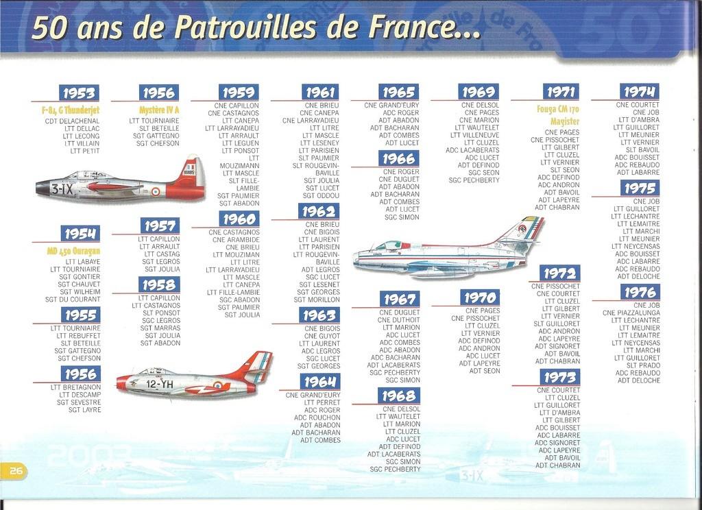 Patrouille de FRANCE 1/72ème Ref 52303 Notice Helle300