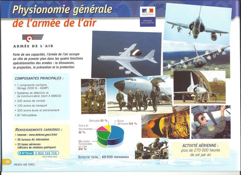 Patrouille de FRANCE 1/72ème Ref 52303 Notice Helle305