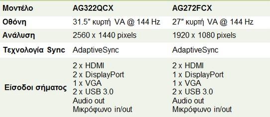 """Δύο νέες AOC AGON gaming οθόνες """"χωρίς πλαίσια"""" με καμπυλότητα 1800 mm, τώρα διαθέσιμες  111"""