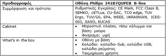 Πύλη στον ψηφιακό κόσμο: Νέα οθόνη Philips με συνδεσιμότητα USB  311