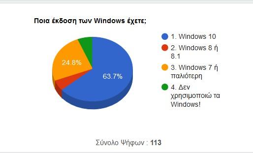 [Αναβαθμίσεις] Έκδοση για σταθερούς υπολογιστές 315