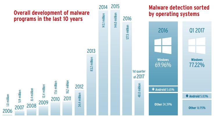 Η Microsoft βελτιώνει την ασφάλεια των Windows...η Apple; Apple-10