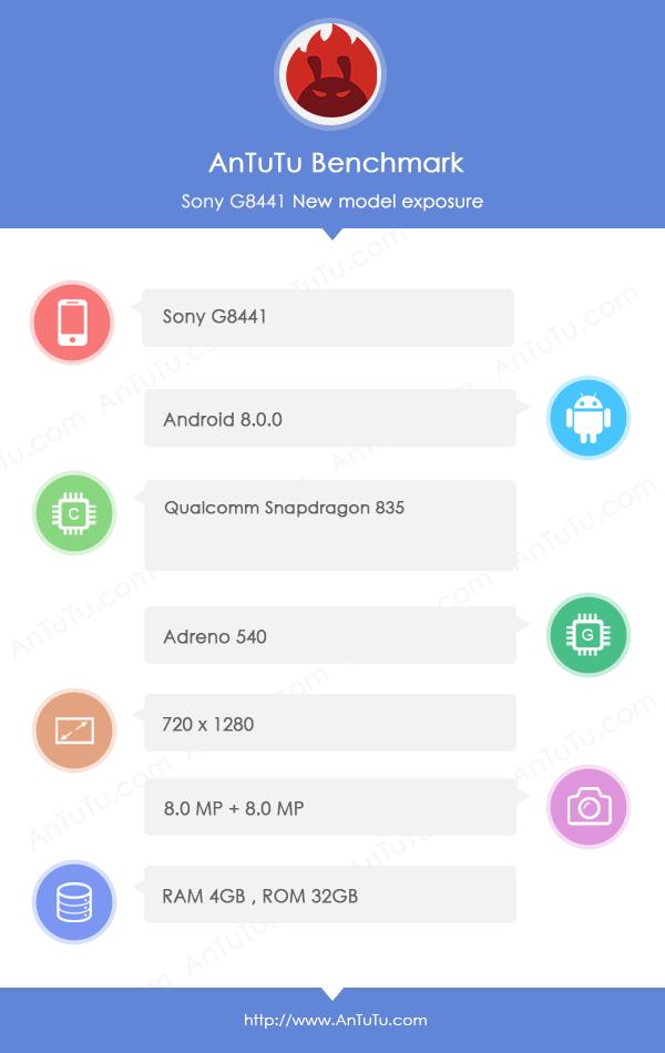 Sony G8441: Εμφανίστηκε στο AnTuTu Sony-x10