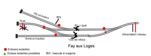 Mon interprétaion de la gare de Fay aux Loges - Page 2 Croqui10
