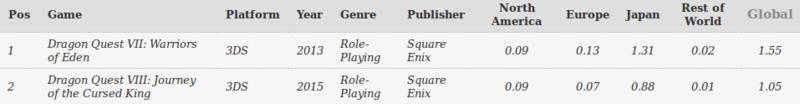 [PS4-Switch-3DS] Le topic de Dragon Quest XI - Page 2 Captur10