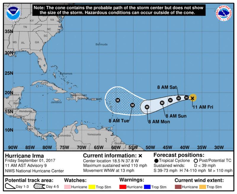 Tracking Hurricane Irma 14564510