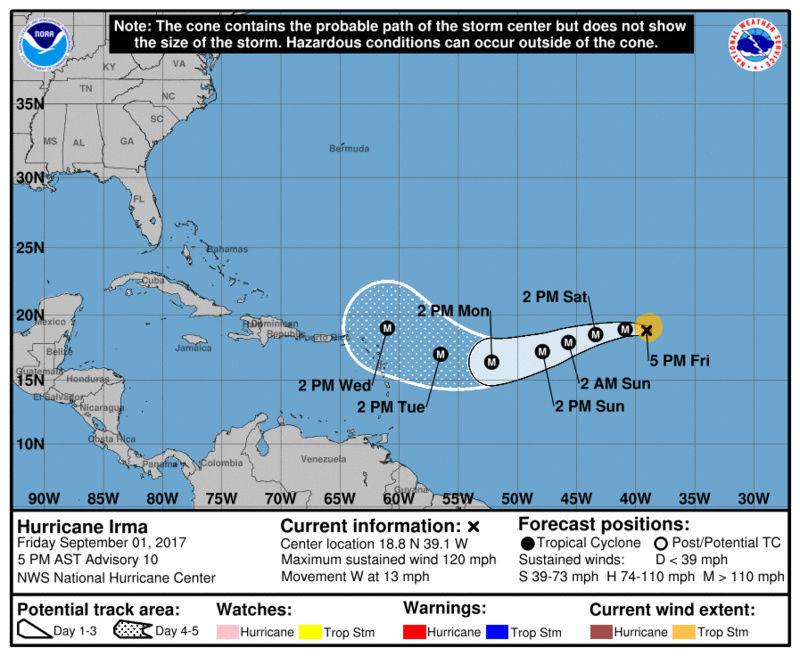 Tracking Hurricane Irma 20560310