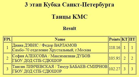 СДЮСШОР «Олимпиец» (Балашиха, Россия) - Самохины - Страница 2 15071210