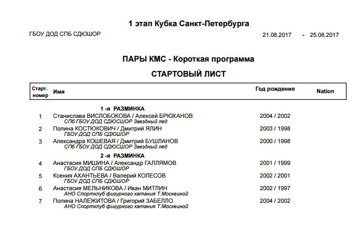 Российские соревнования сезона 2017-2018 (общая)  423