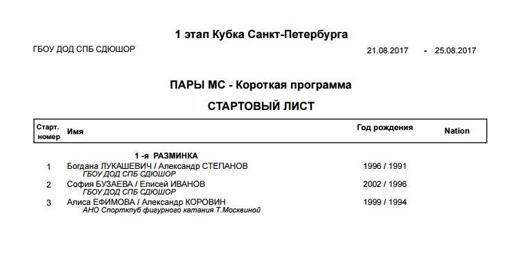 Российские соревнования сезона 2017-2018 (общая)  524