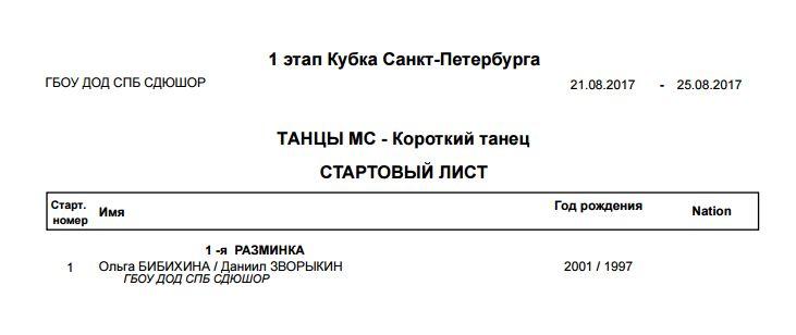 Российские соревнования сезона 2017-2018 (общая)  625