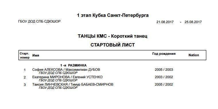 Российские соревнования сезона 2017-2018 (общая)  719