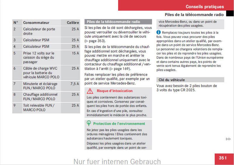 Problème toit électrique - Page 2 Fusibl11