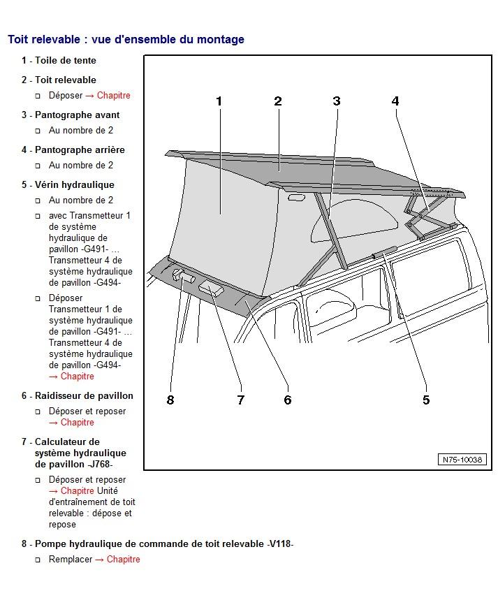 Lamelle de guidage toit ouvrant cassé nette ; référence des nouvelles pièces et le prix ! - Page 4 Toit_c10