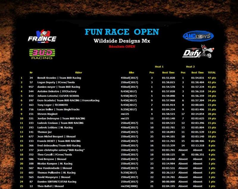 FUN RACE OPEN --- Mardi 25 Juillet 2017 Manche16