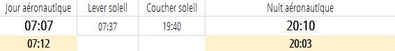 3503 - 27/09/18 - Franck SIMONNET - 606 km - homologué 600k-d11