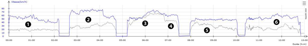 3503 - 27/09/18 - Franck SIMONNET - 606 km - homologué 600kvi11
