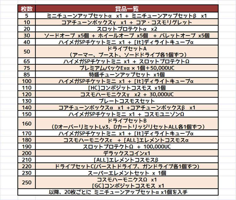 28/09/2017 update (updated again) Battle10