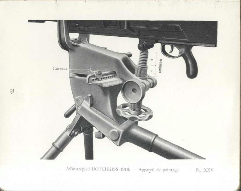 mitrailleuse St Etienne 1907 Hotchk12