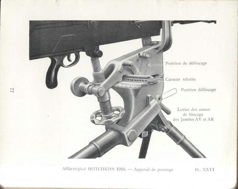 mitrailleuse St Etienne 1907 Hotchk13