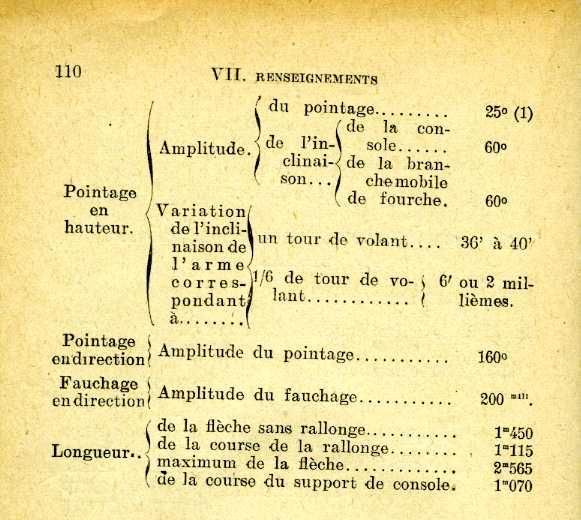 mitrailleuse St Etienne 1907 Mitr7610