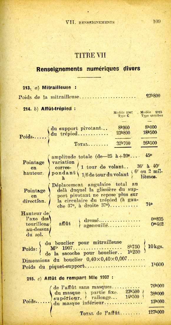 mitrailleuse St Etienne 1907 Mitr7611