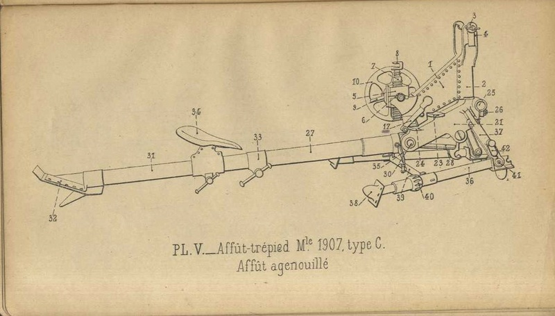 mitrailleuse St Etienne 1907 Ryglem17
