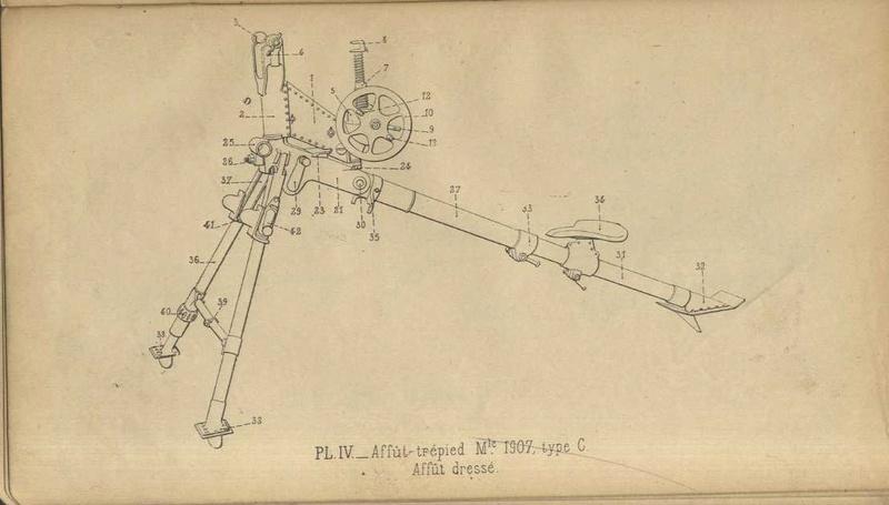 mitrailleuse St Etienne 1907 Ryglem18