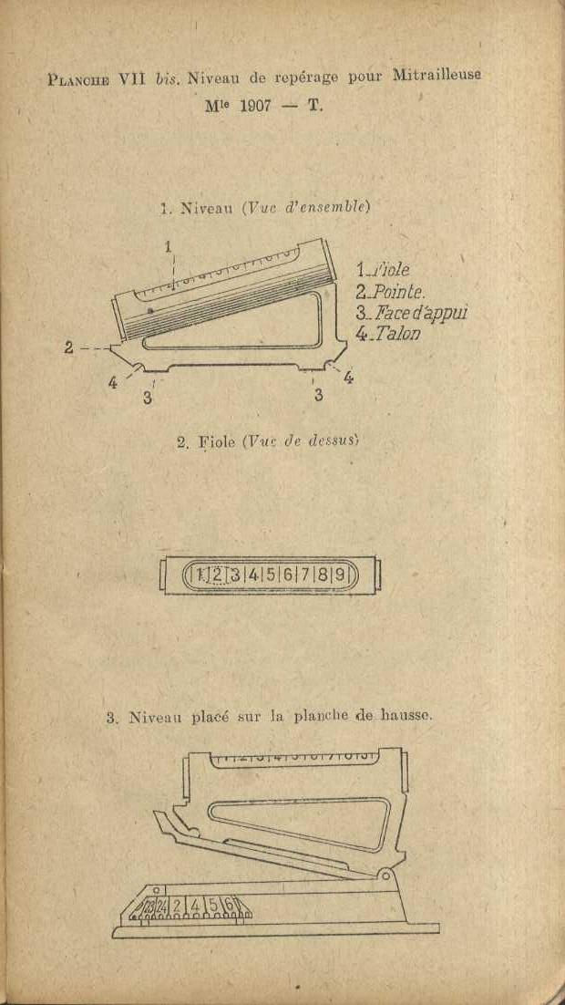 mitrailleuse St Etienne 1907 Ryglem31