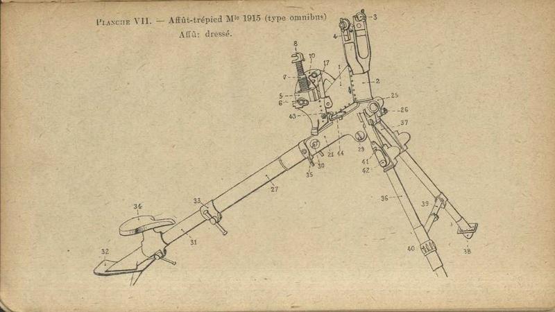 mitrailleuse St Etienne 1907 Ryglem33