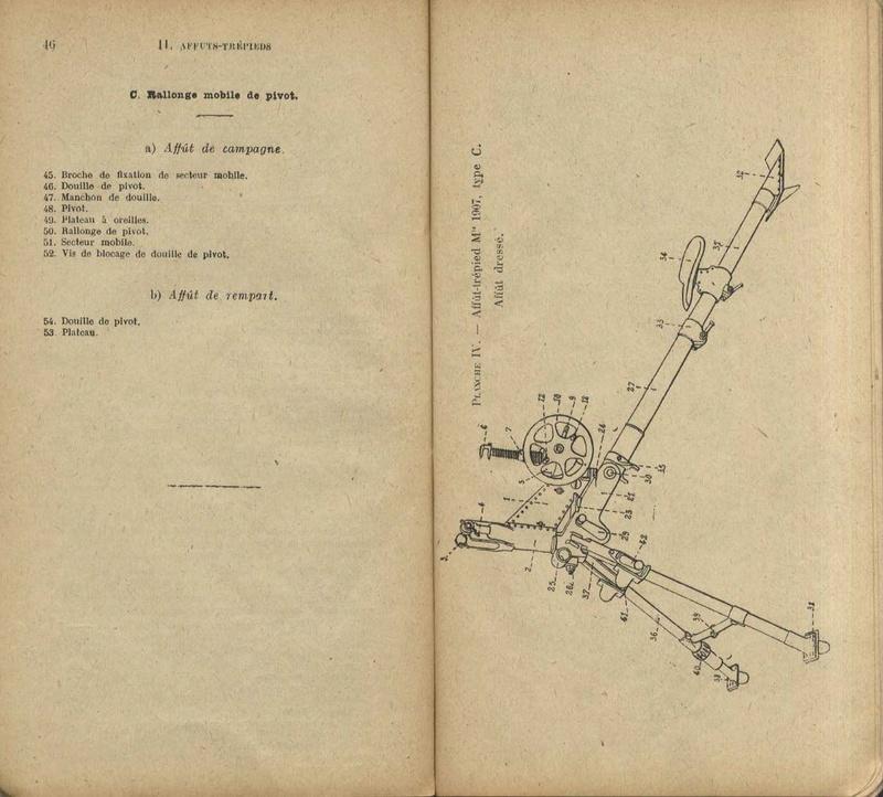 mitrailleuse St Etienne 1907 Ryglem34