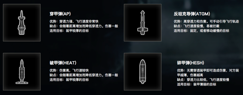 Armored Warfare 裝甲戰役介紹 Aw_00610