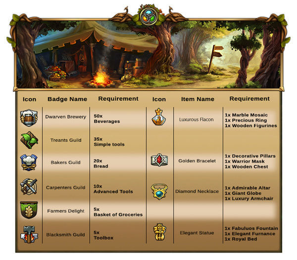 fellowship adventure Badges10