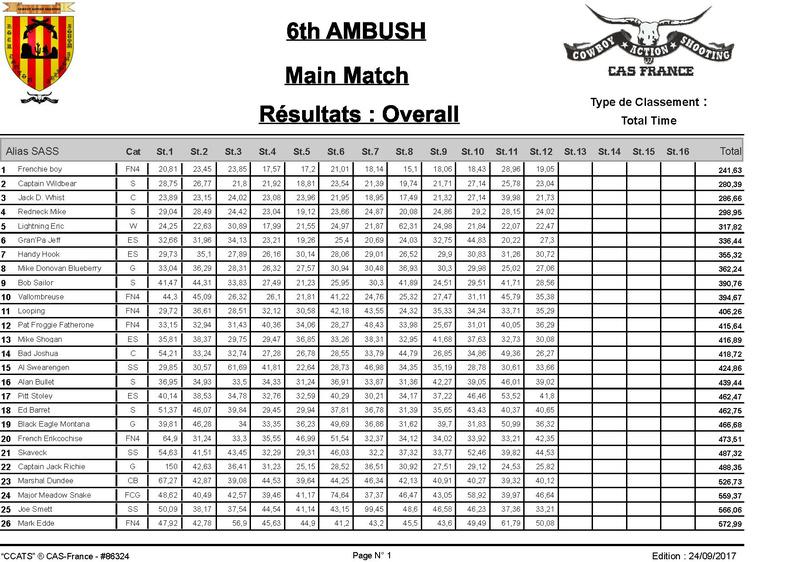 6éme Ambush  - Page 4 Overal11
