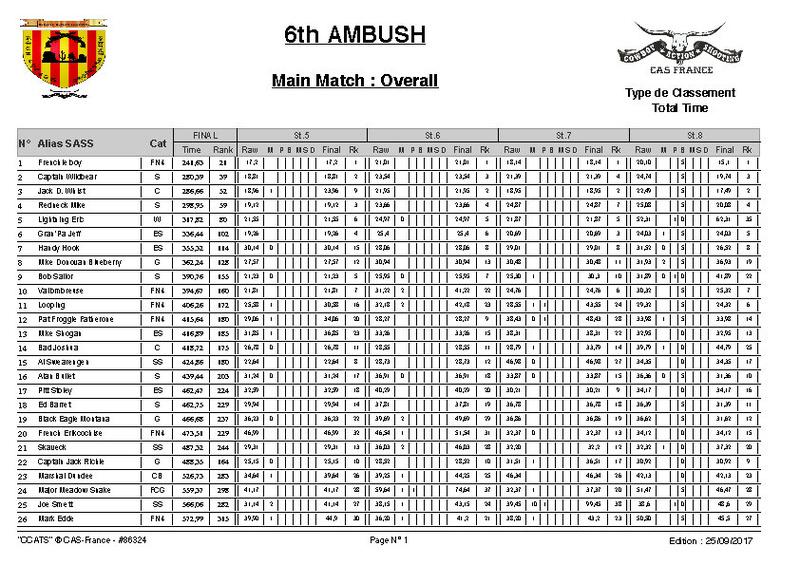 6éme Ambush  - Page 4 Overal15