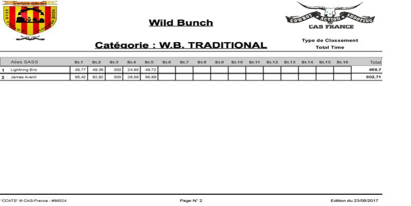 6éme Ambush  - Page 4 Wild_b10