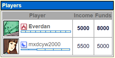 GL Game Report: Everdan vs mxdcyw2000 Screen10