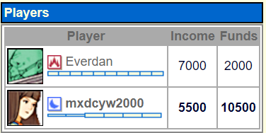 GL Game Report: Everdan vs mxdcyw2000 Screen11