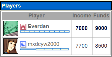 GL Game Report: Everdan vs mxdcyw2000 Screen12