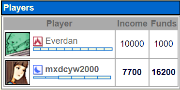 GL Game Report: Everdan vs mxdcyw2000 Screen13
