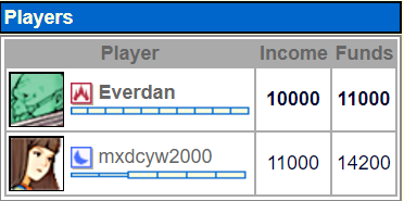 GL Game Report: Everdan vs mxdcyw2000 Screen14