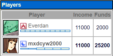 GL Game Report: Everdan vs mxdcyw2000 Screen15