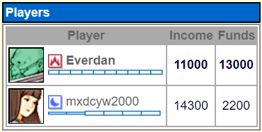 GL Game Report: Everdan vs mxdcyw2000 Screen16