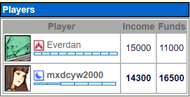 GL Game Report: Everdan vs mxdcyw2000 Screen17