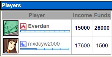 GL Game Report: Everdan vs mxdcyw2000 Screen18