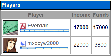 GL Game Report: Everdan vs mxdcyw2000 Screen20